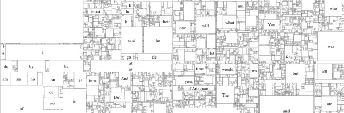 All of the tree(maps) in the writings of Dumas…